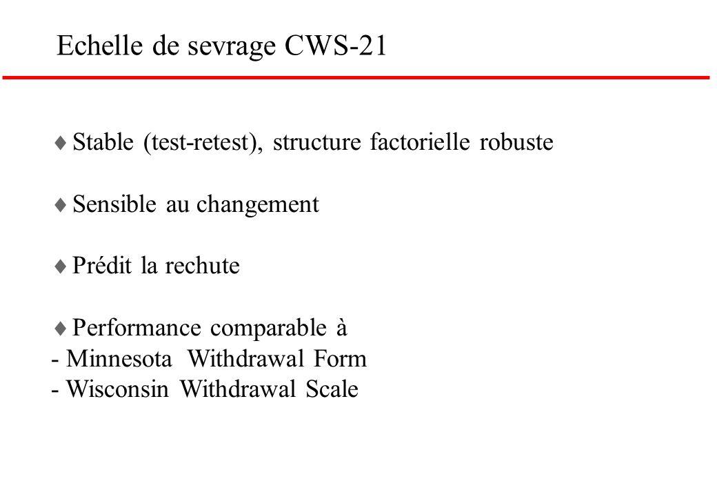 Echelle de sevrage CWS-21