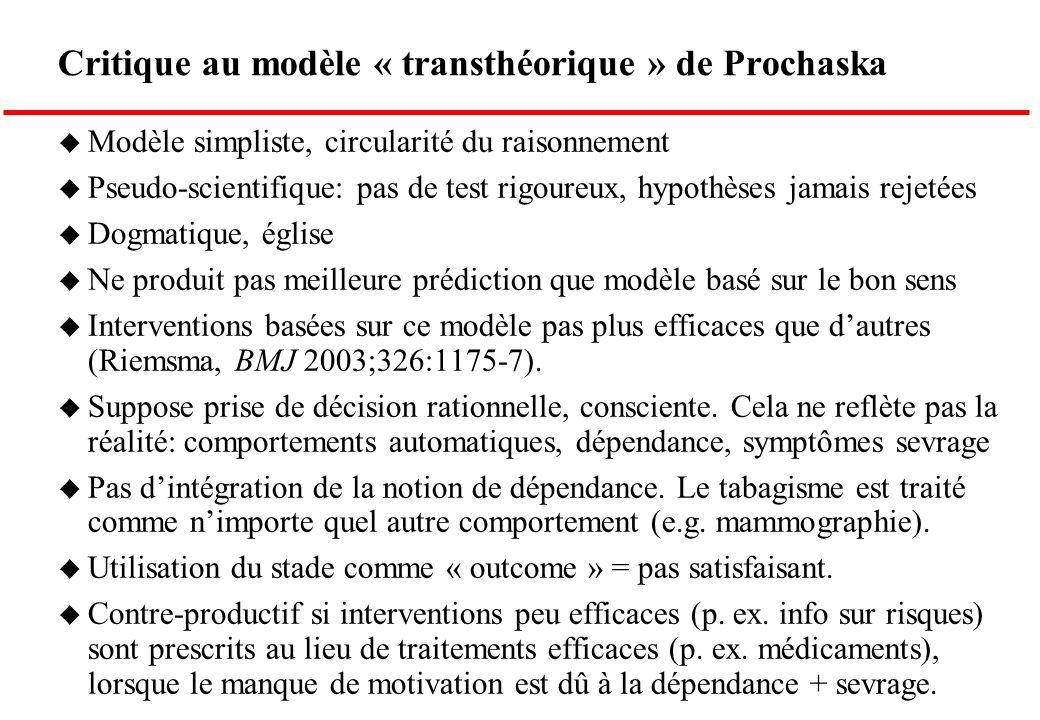 Critique au modèle « transthéorique » de Prochaska