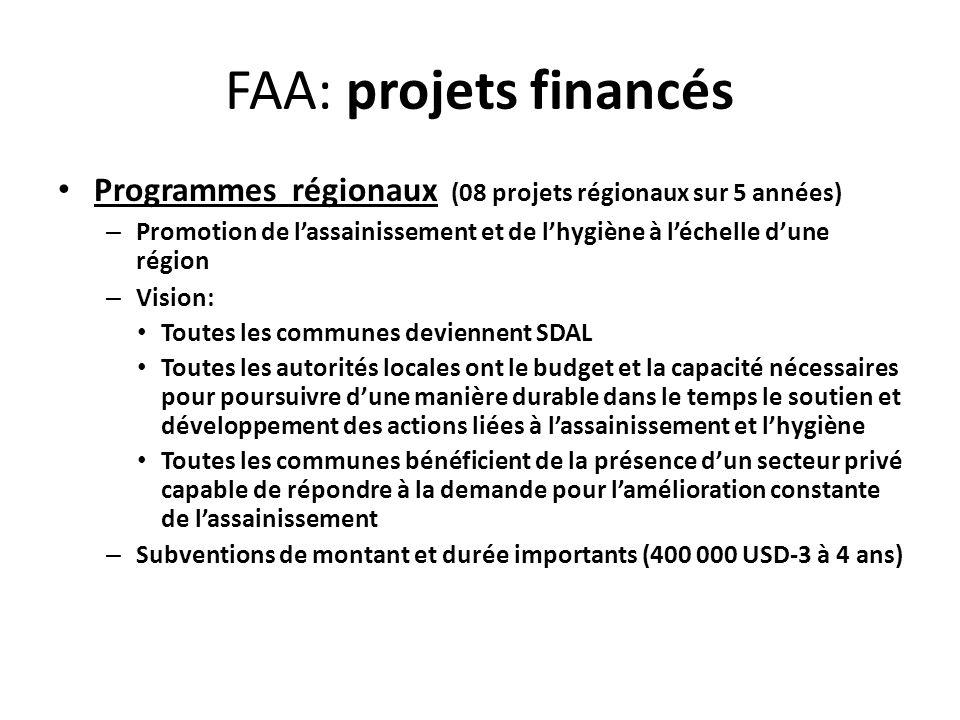 FAA: projets financés Programmes régionaux (08 projets régionaux sur 5 années)