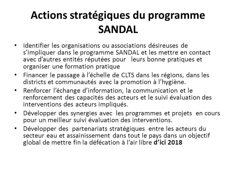 Actions stratégiques du programme SANDAL
