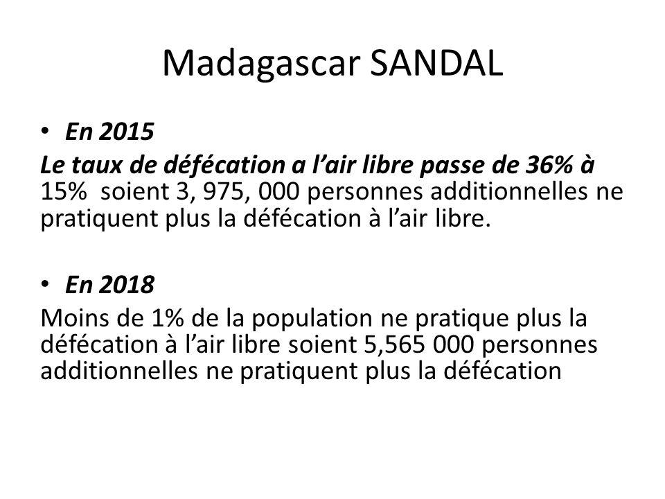 Madagascar SANDAL En 2015.