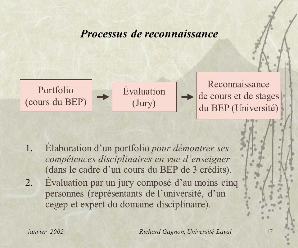 Processus de reconnaissance