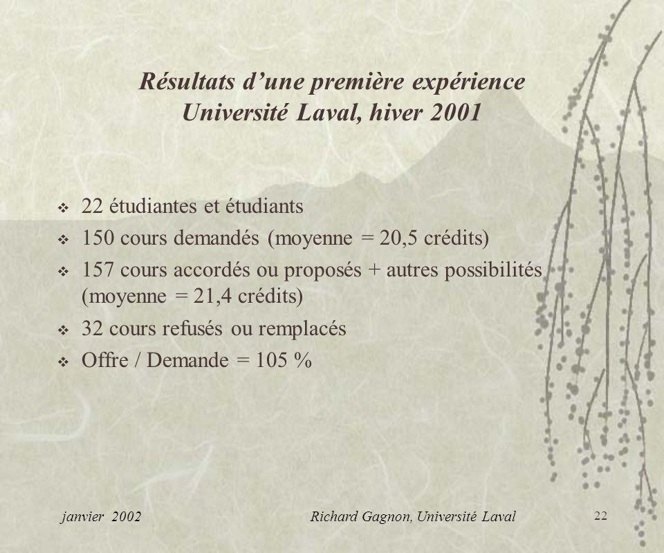 Résultats d'une première expérience Université Laval, hiver 2001