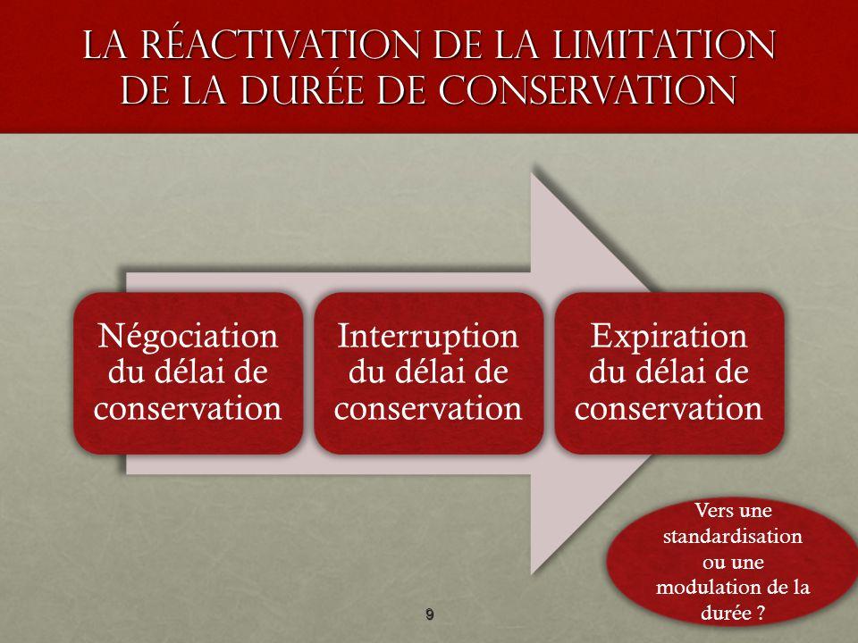 La réActivation de la limitation de la durée de conservation