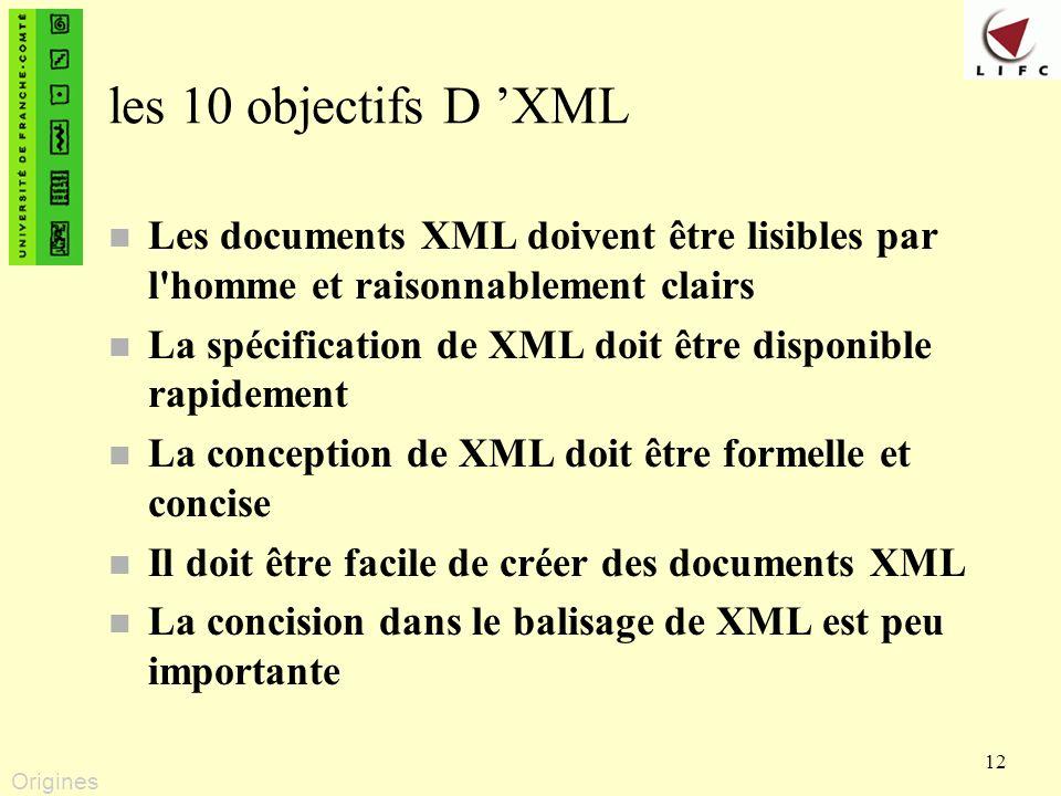 les 10 objectifs D 'XML Les documents XML doivent être lisibles par l homme et raisonnablement clairs.