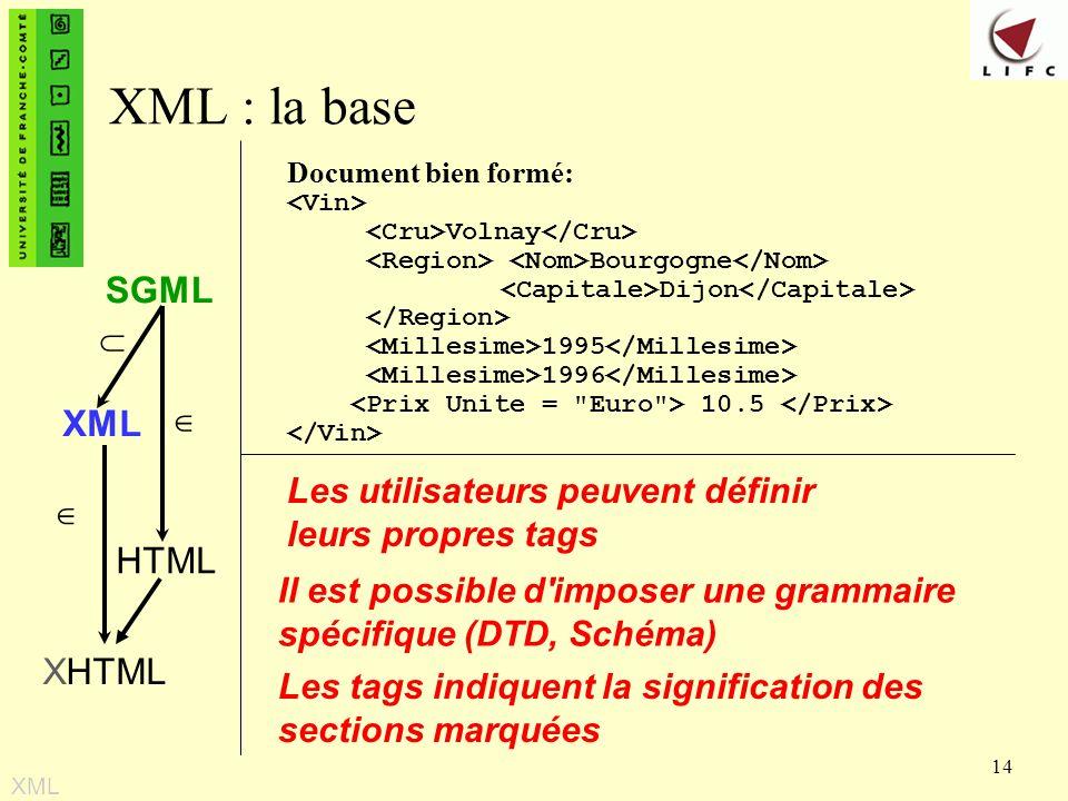 XML : la base SGML XML HTML XHTML  
