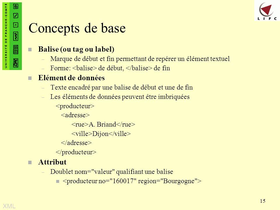 Concepts de base Balise (ou tag ou label) Elément de données Attribut