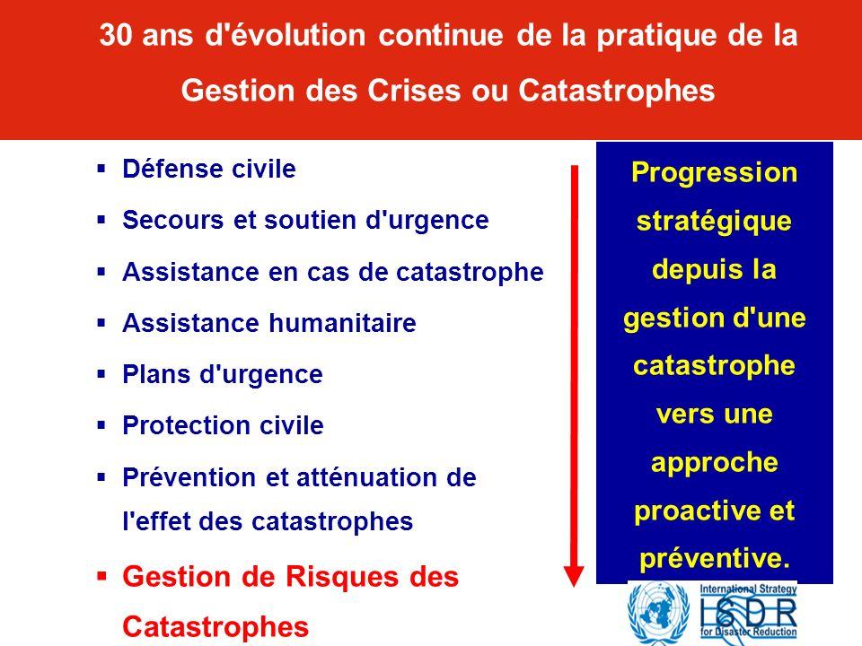 30 ans d évolution continue de la pratique de la Gestion des Crises ou Catastrophes