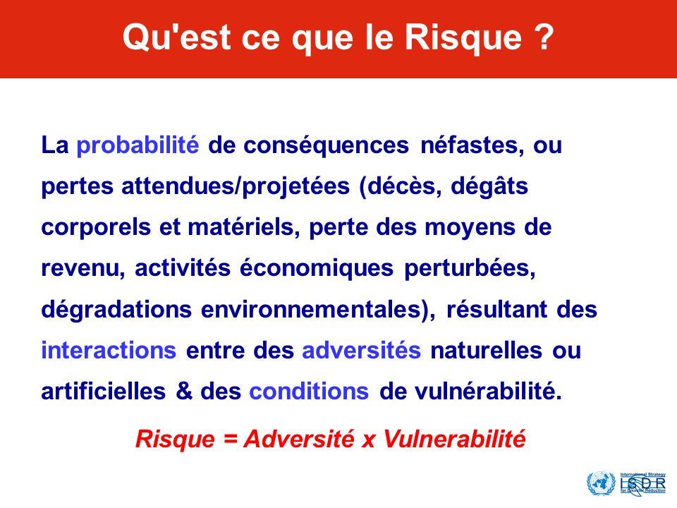 Risque = Adversité x Vulnerabilité
