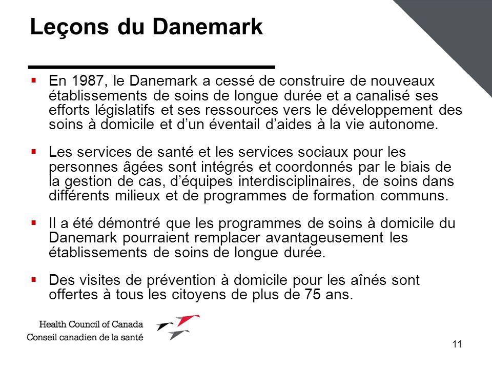 Leçons du Danemark