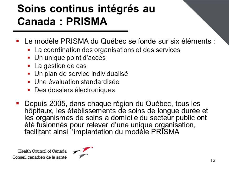 Soins continus intégrés au Canada : PRISMA