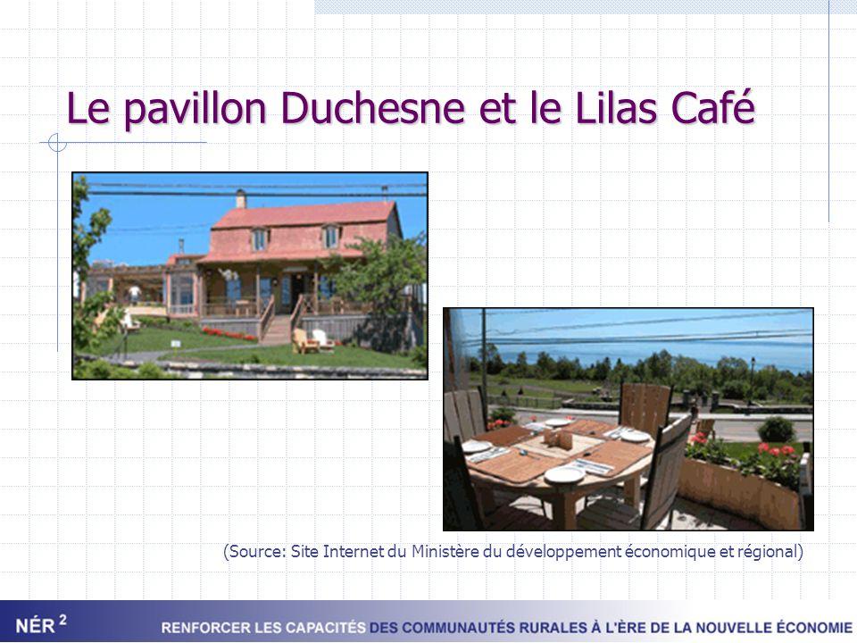 Le pavillon Duchesne et le Lilas Café
