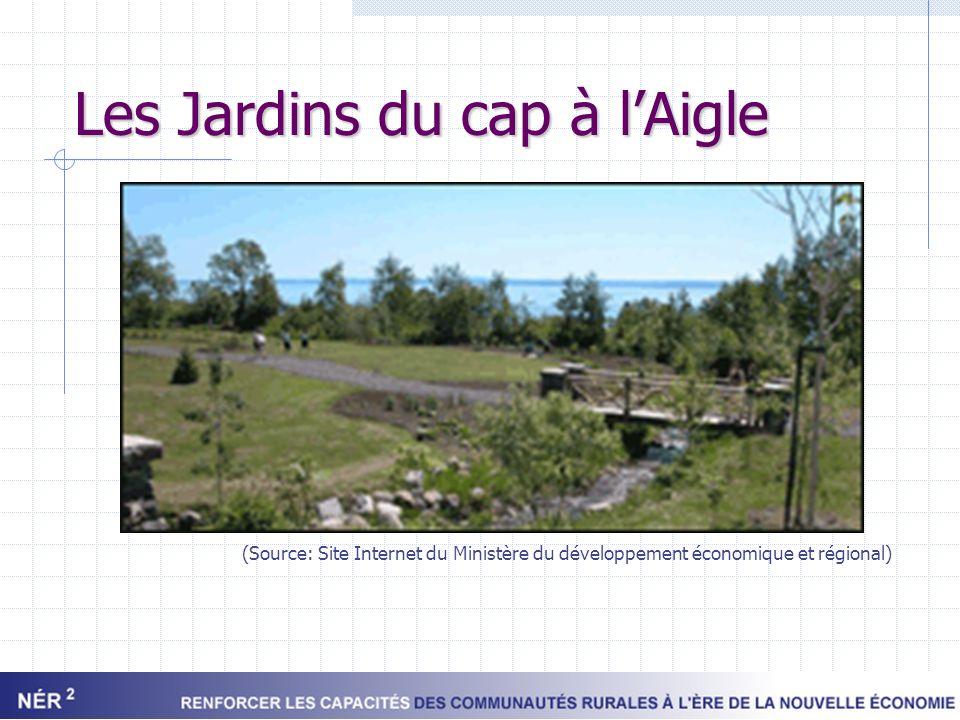 Les Jardins du cap à l'Aigle