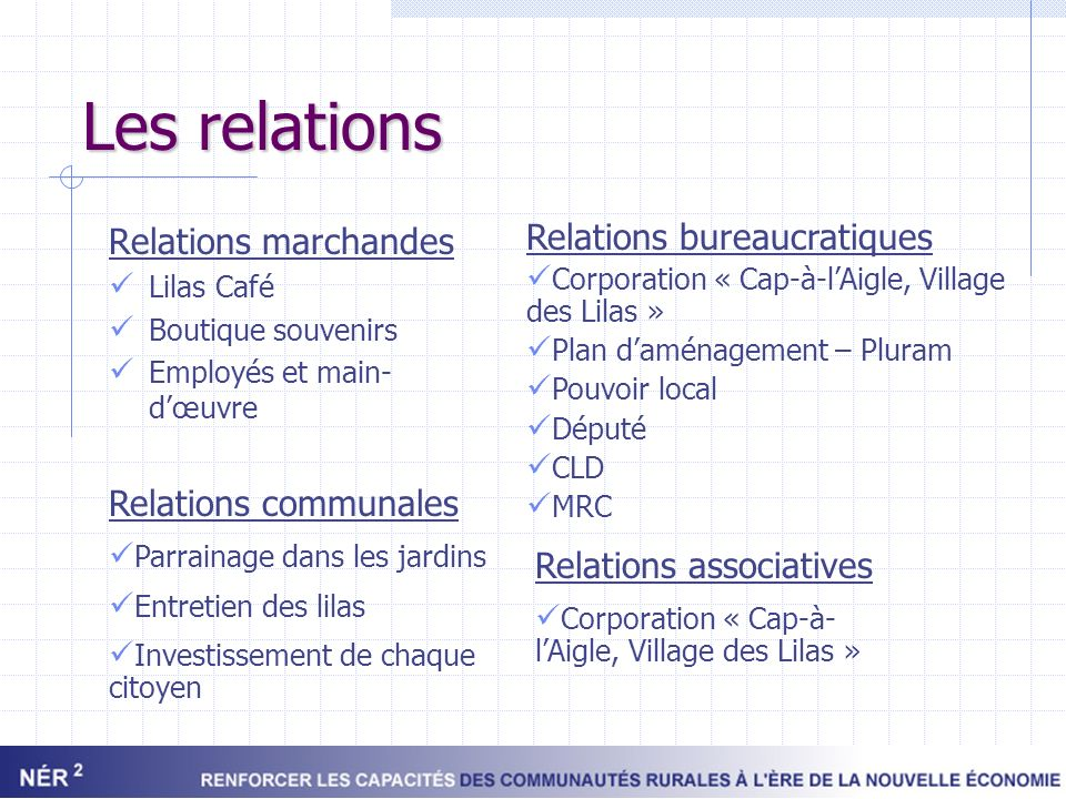 Les relations Relations marchandes Relations bureaucratiques