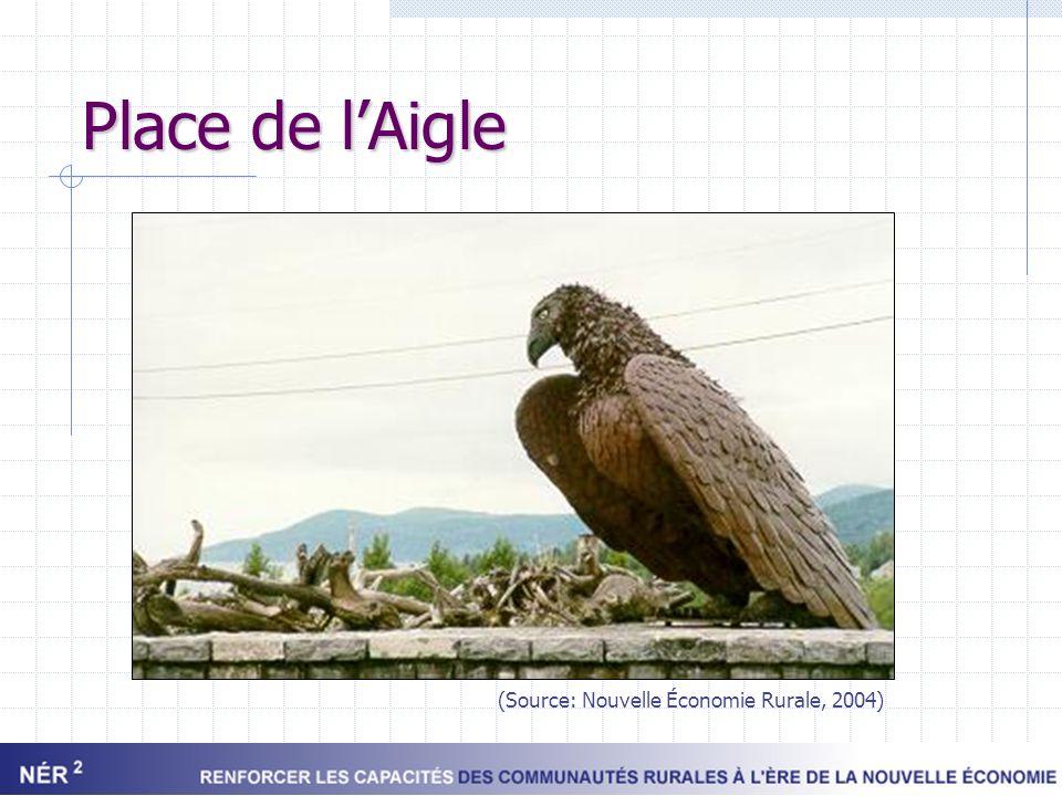Place de l'Aigle (Source: Nouvelle Économie Rurale, 2004)