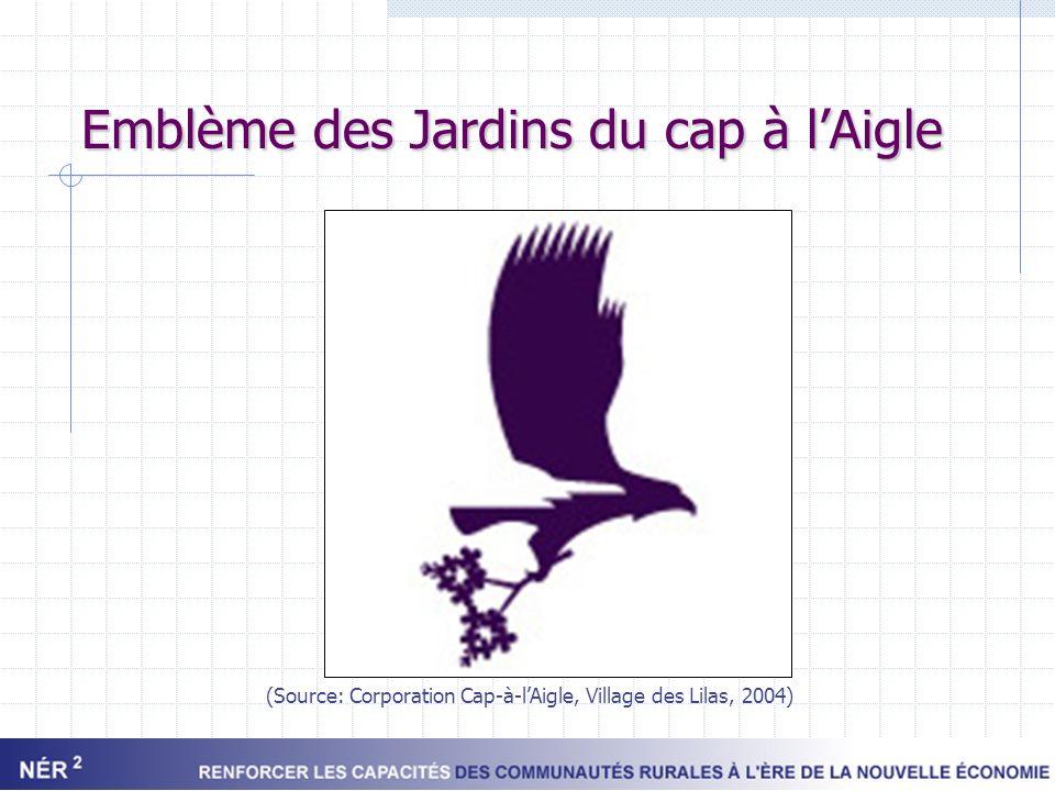 Emblème des Jardins du cap à l'Aigle