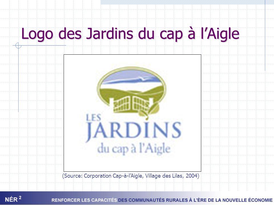 Logo des Jardins du cap à l'Aigle