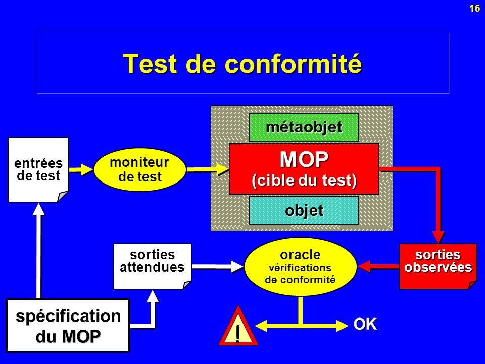 Test de conformité ! MOP spécification du MOP métaobjet