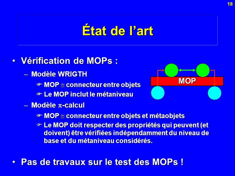 État de l'art Vérification de MOPs :