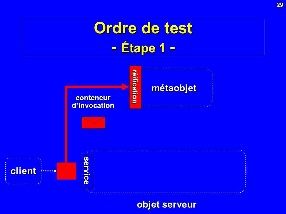 Ordre de test - Étape 1 - métaobjet client objet serveur service