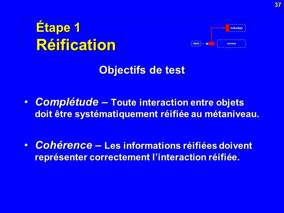 Étape 1 Réification Objectifs de test