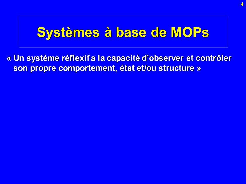 Systèmes à base de MOPs « Un système réflexif a la capacité d'observer et contrôler son propre comportement, état et/ou structure »