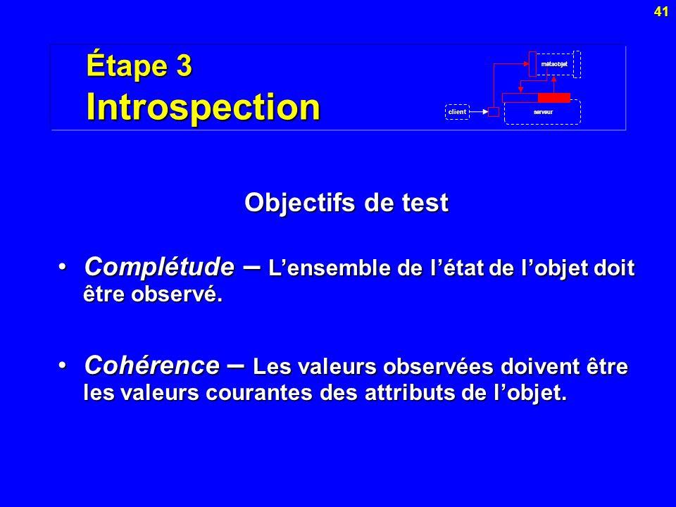 Étape 3 Introspection Objectifs de test