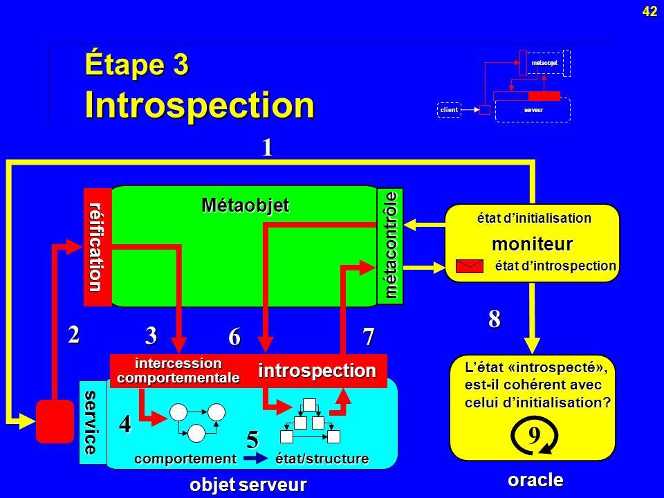Étape 3 Introspection 2 3 1 4 5 6 7 8 9 Métaobjet moniteur réification