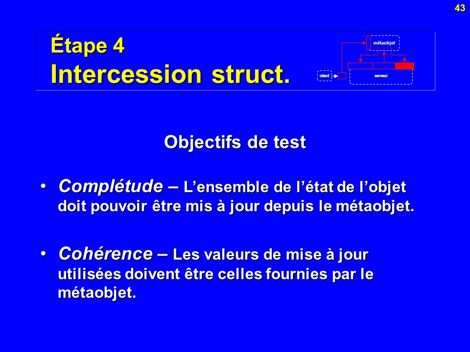 Étape 4 Intercession struct.