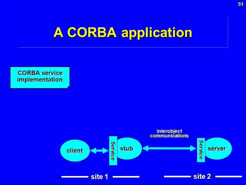 CORBA service implementation