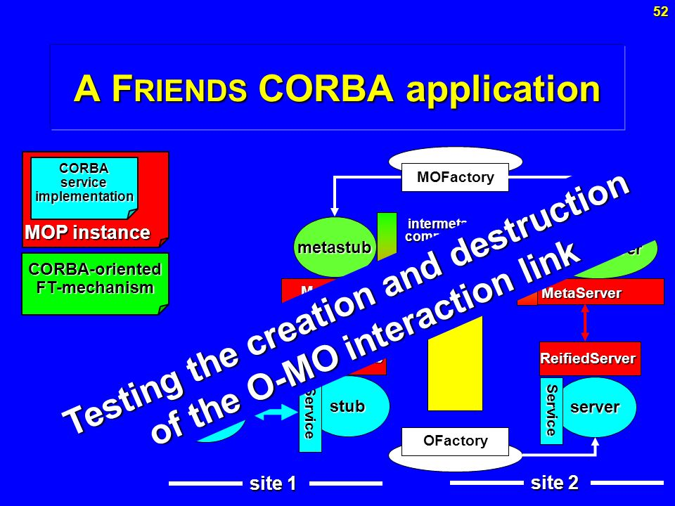 A FRIENDS CORBA application
