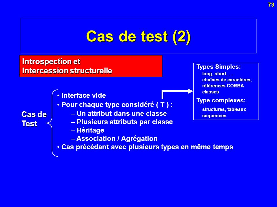 Cas de test (2) Introspection et Intercession structurelle Cas de Test