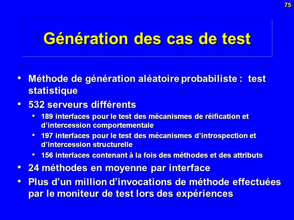 Génération des cas de test
