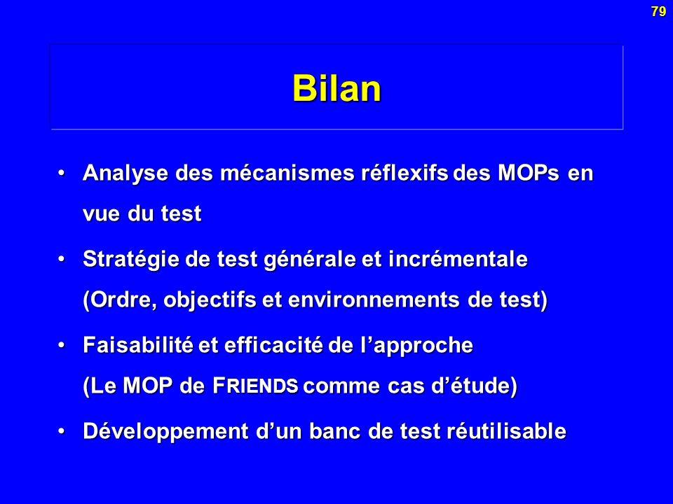 Bilan Analyse des mécanismes réflexifs des MOPs en vue du test