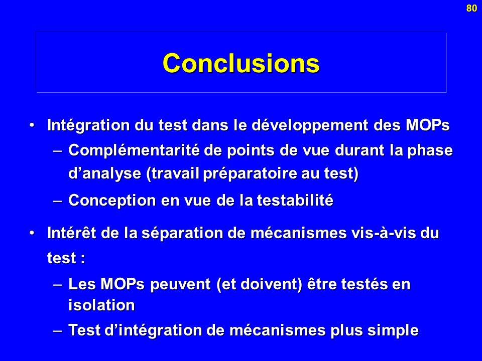 Conclusions Intégration du test dans le développement des MOPs