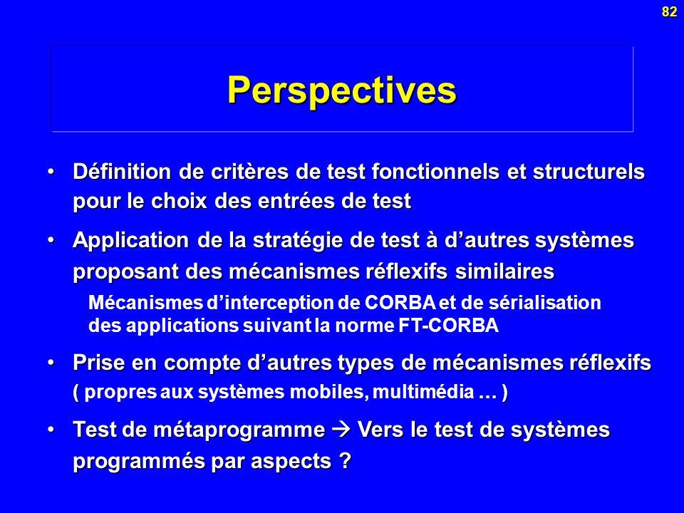Perspectives Définition de critères de test fonctionnels et structurels pour le choix des entrées de test.