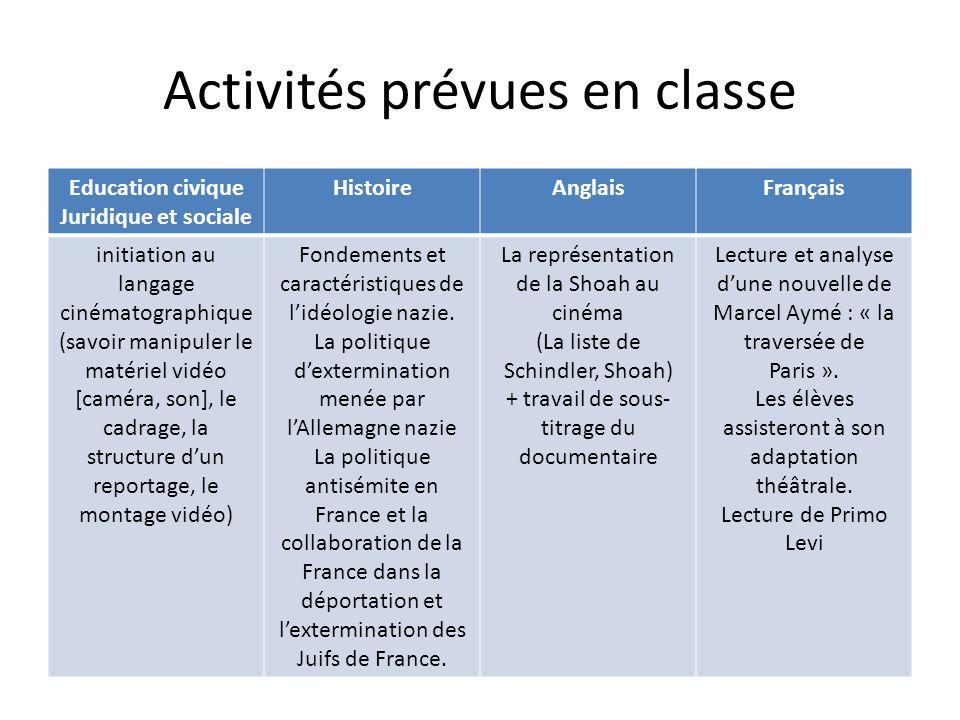 Activités prévues en classe