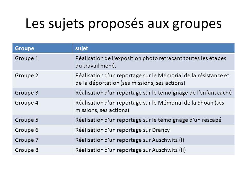 Les sujets proposés aux groupes