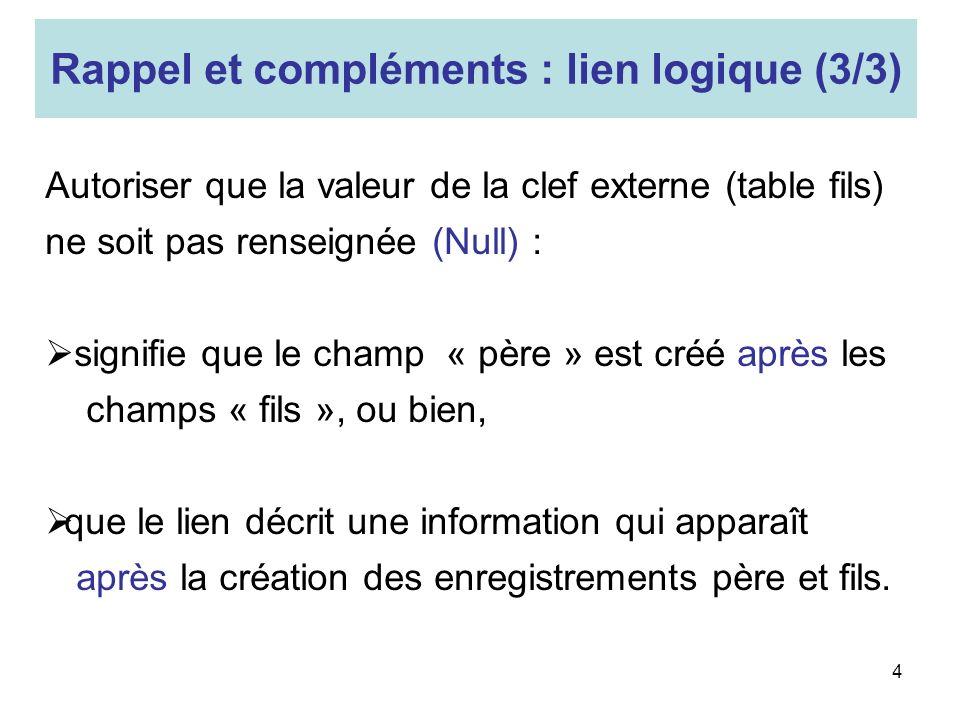 Rappel et compléments : lien logique (3/3)