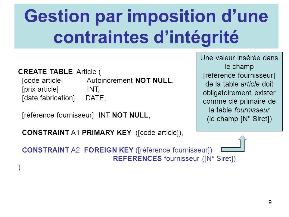 Gestion par imposition d'une contraintes d'intégrité