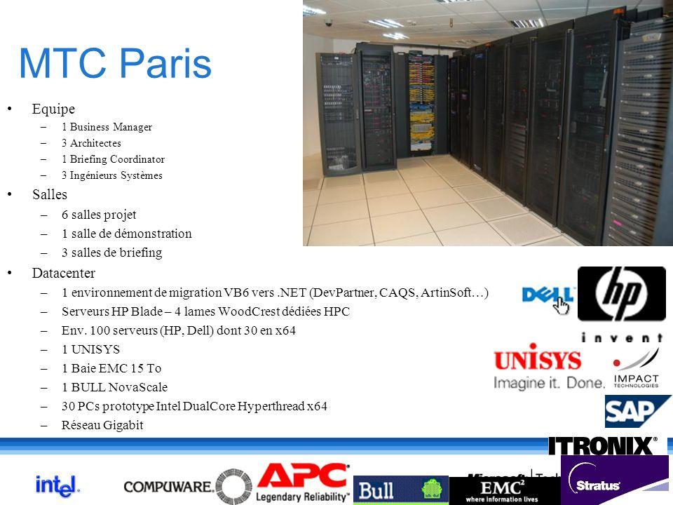 MTC Paris Equipe Salles Datacenter 6 salles projet