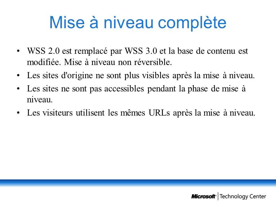 Mise à niveau complète WSS 2.0 est remplacé par WSS 3.0 et la base de contenu est modifiée. Mise à niveau non réversible.