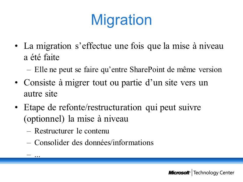 Migration La migration s'effectue une fois que la mise à niveau a été faite. Elle ne peut se faire qu'entre SharePoint de même version.