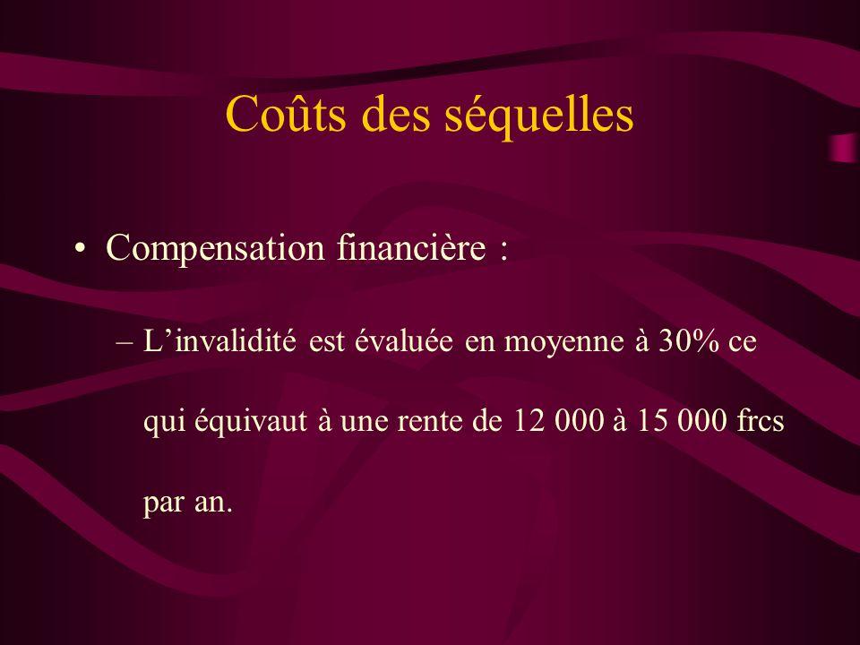 Coûts des séquelles Compensation financière :