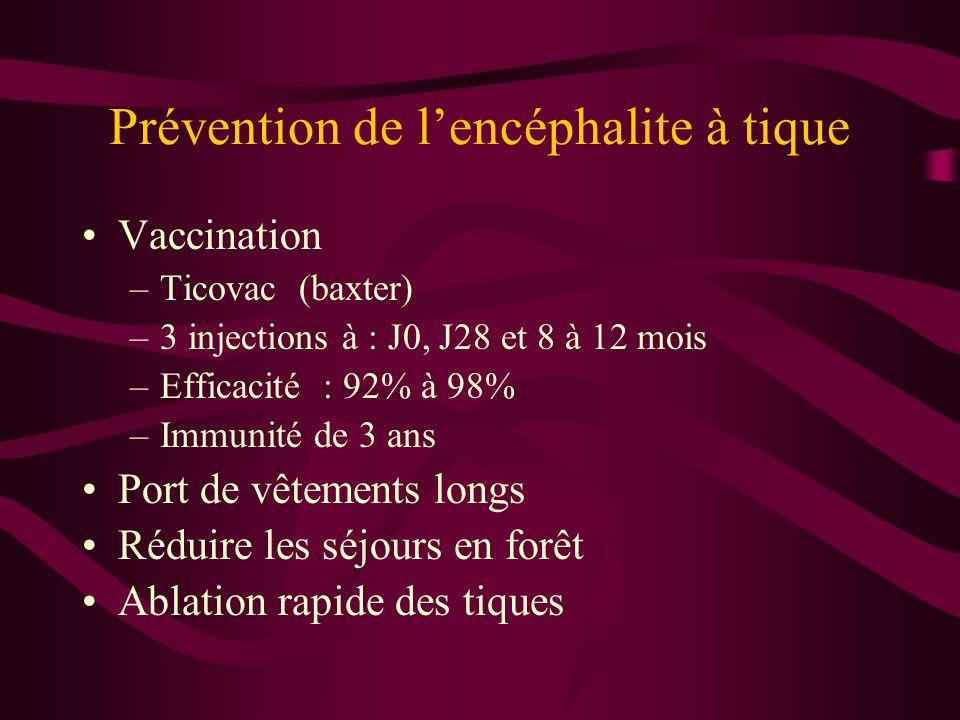 Prévention de l'encéphalite à tique