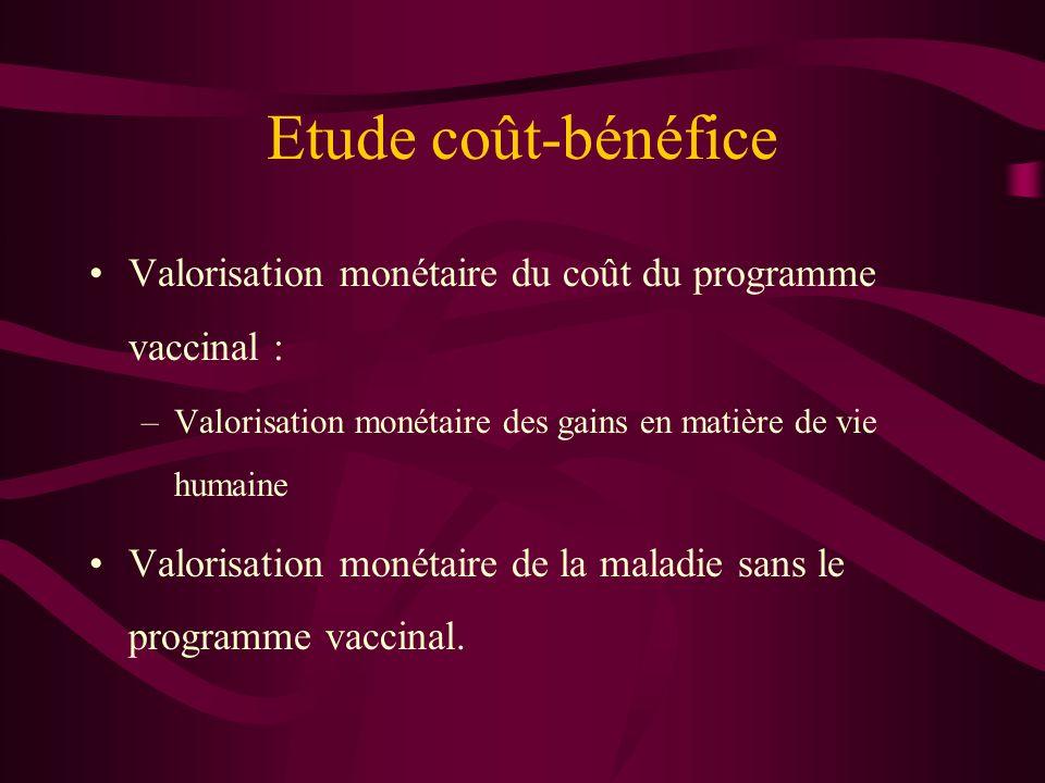 Etude coût-bénéfice Valorisation monétaire du coût du programme vaccinal : Valorisation monétaire des gains en matière de vie humaine.