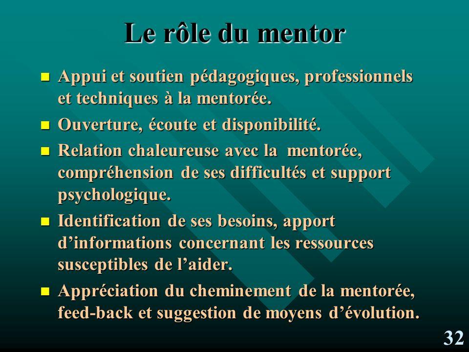 Le rôle du mentor Appui et soutien pédagogiques, professionnels et techniques à la mentorée. Ouverture, écoute et disponibilité.