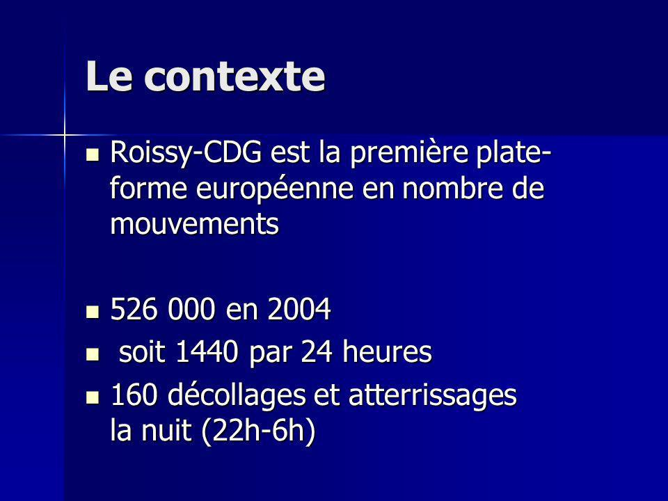 Le contexte Roissy-CDG est la première plate-forme européenne en nombre de mouvements. 526 000 en 2004.
