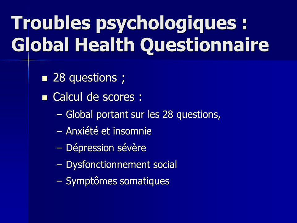 Troubles psychologiques : Global Health Questionnaire