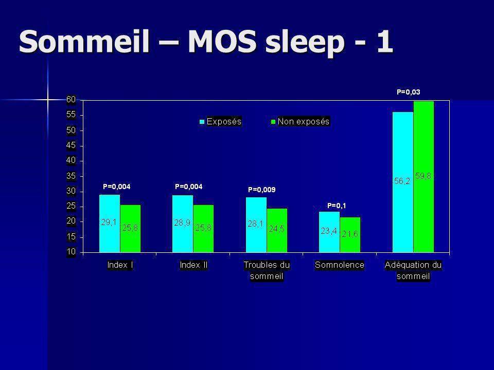 Sommeil – MOS sleep - 1